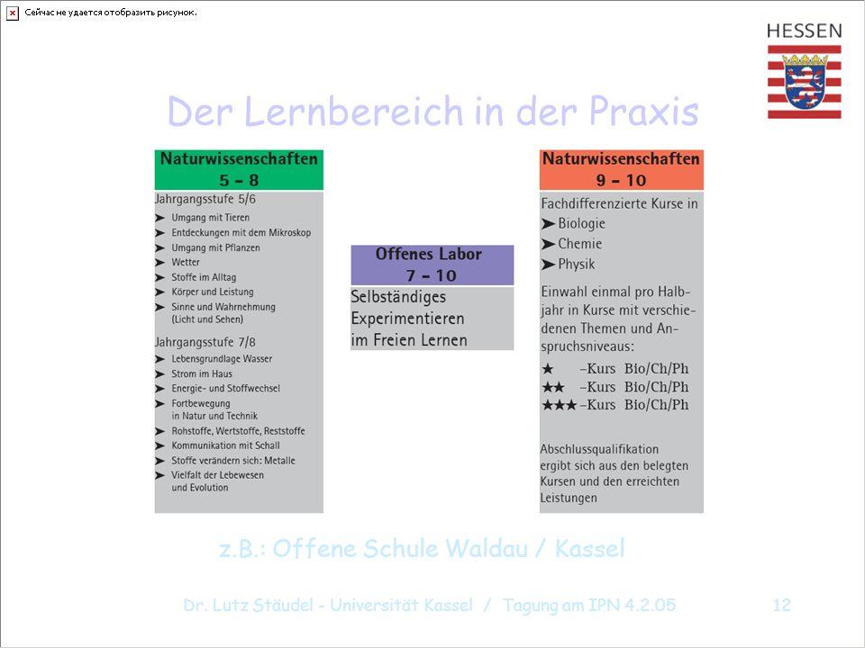 Dr. Lutz Stäudel - Universität Kassel / Tagung am IPN 4.2.0512 Der Lernbereich in der Praxis z.B.: Offene Schule Waldau / Kassel