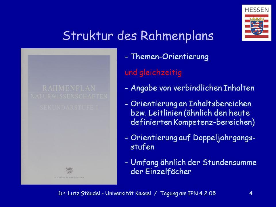 Dr. Lutz Stäudel - Universität Kassel / Tagung am IPN 4.2.054 Struktur des Rahmenplans -Themen-Orientierung und gleichzeitig -Angabe von verbindlichen