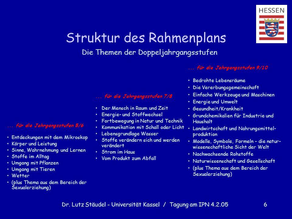 Dr. Lutz Stäudel - Universität Kassel / Tagung am IPN 4.2.056 Struktur des Rahmenplans Die Themen der Doppeljahrgangsstufen... für die Jahrgangsstufen