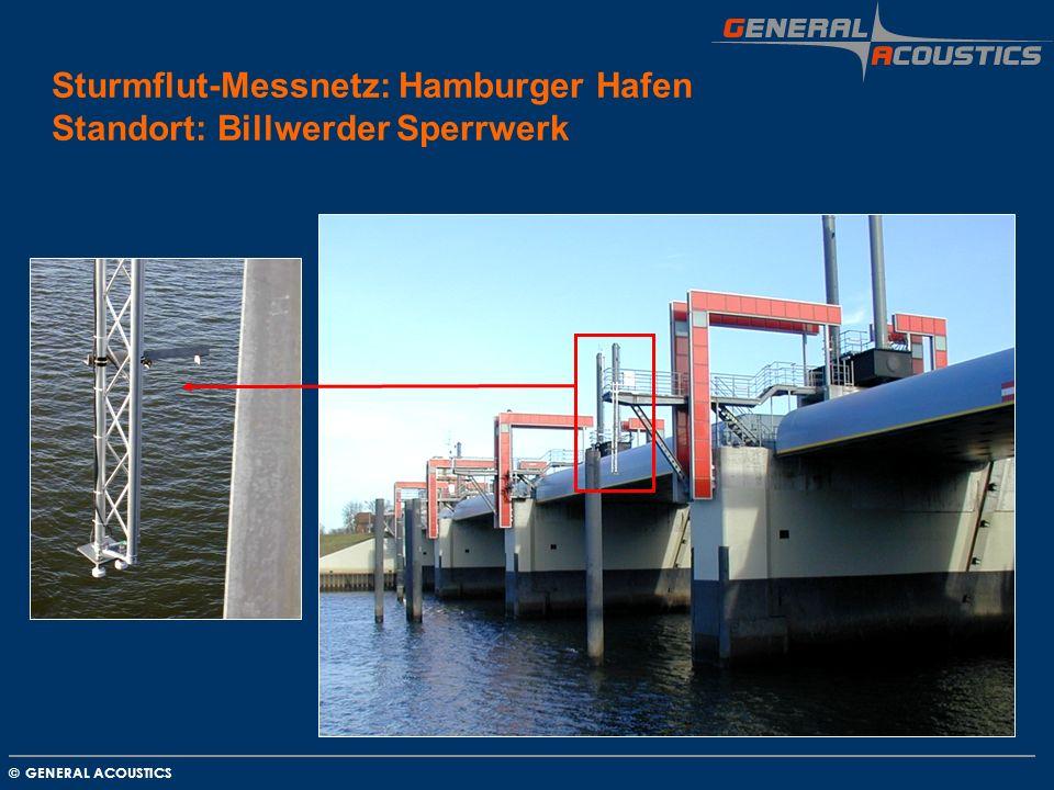 GENERAL ACOUSTICS © Sturmflut-Messnetz: Hamburger Hafen Standort: Billwerder Sperrwerk