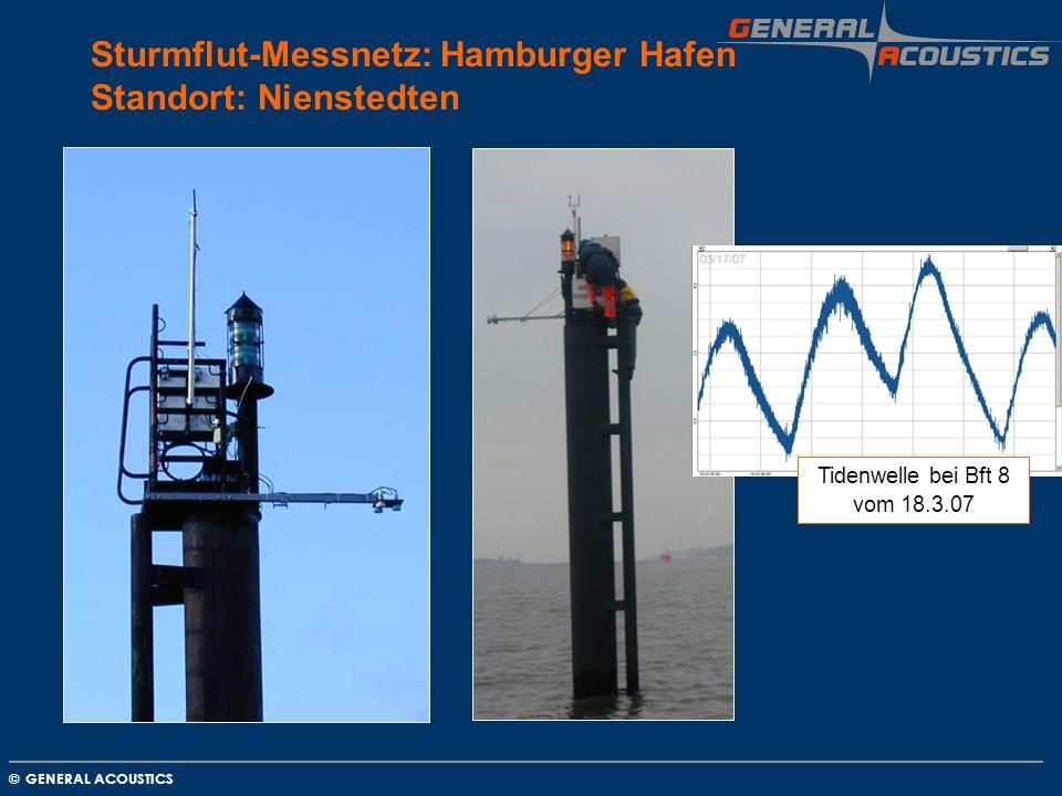 GENERAL ACOUSTICS © Sturmflut-Messnetz: Hamburger Hafen Standort: Nienstedten Tidenwelle bei Bft 8 vom 18.3.07