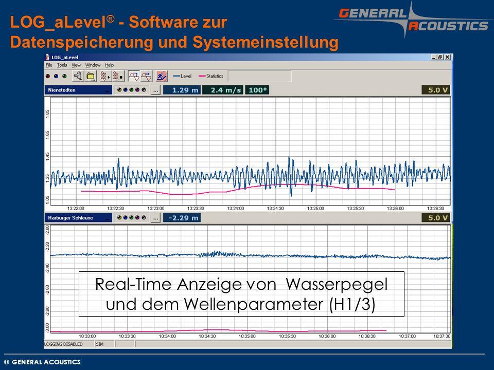 GENERAL ACOUSTICS © LOG_aLevel ® - Software zur Datenspeicherung und Systemeinstellung Real-Time Anzeige von Wasserpegel und dem Wellenparameter (H1/3
