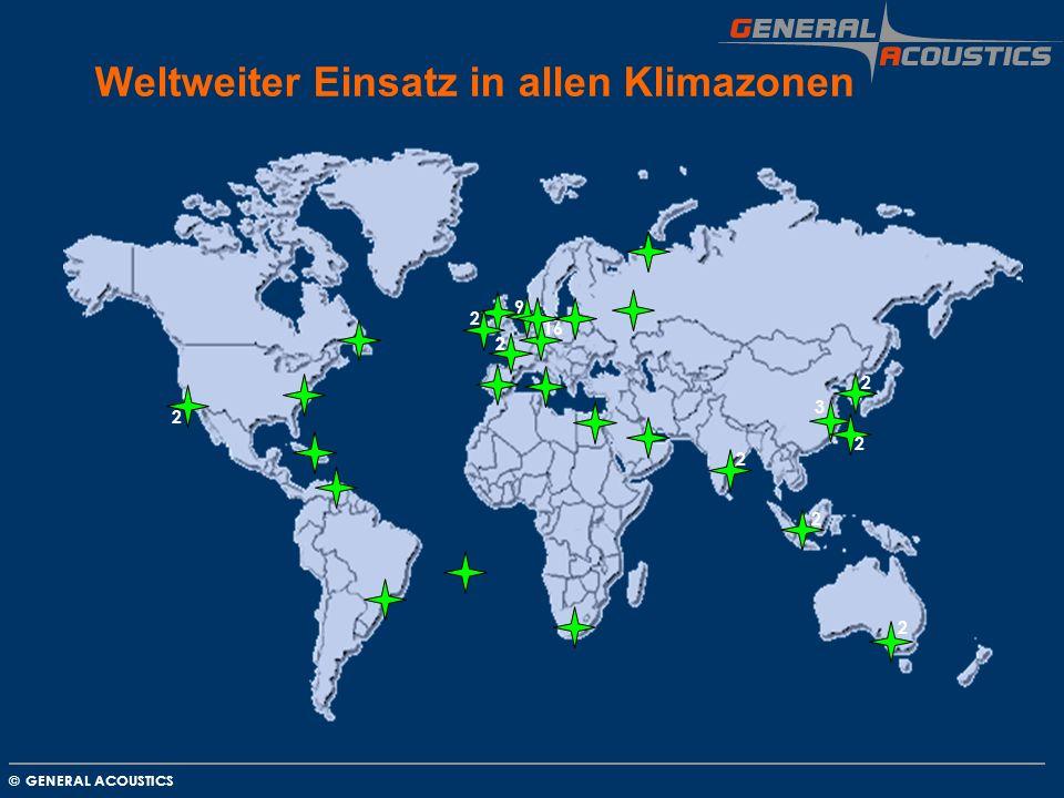 GENERAL ACOUSTICS © Weltweiter Einsatz in allen Klimazonen 2 2 2 3 9 2 16 2 2 2 2