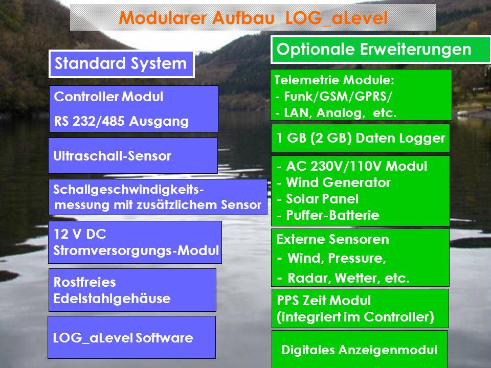 GENERAL ACOUSTICS © 12 V DC Stromversorgungs-Modul Telemetrie Module: - Funk/GSM/GPRS/ - LAN, Analog, etc. 1 GB (2 GB) Daten Logger Standard System Op