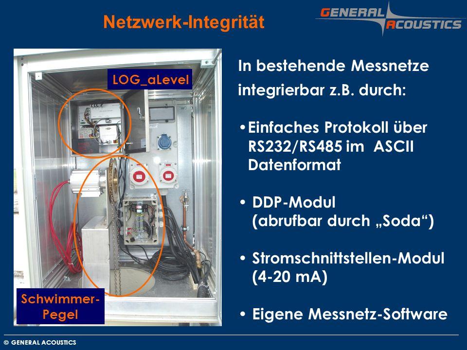 GENERAL ACOUSTICS © Netzwerk-Integrität In bestehende Messnetze integrierbar z.B. durch: Einfaches Protokoll über RS232/RS485 im ASCII Datenformat DDP