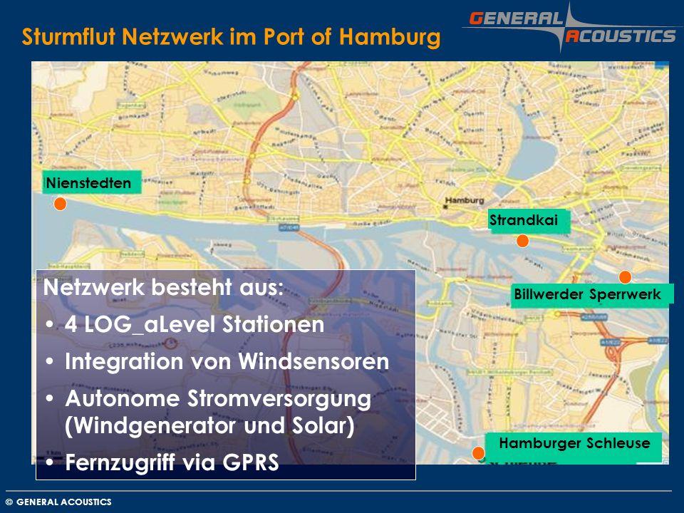 GENERAL ACOUSTICS © Sturmflut Netzwerk im Port of Hamburg Nienstedten Strandkai Billwerder Sperrwerk Hamburger Schleuse Netzwerk besteht aus: 4 LOG_aL