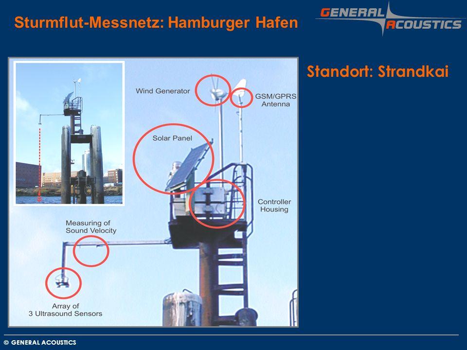 GENERAL ACOUSTICS © Sturmflut-Messnetz: Hamburger Hafen Standort: Strandkai