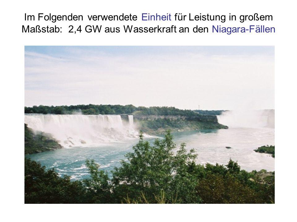 Im Folgenden verwendete Einheit für Leistung in großem Maßstab: 2,4 GW aus Wasserkraft an den Niagara-Fällen