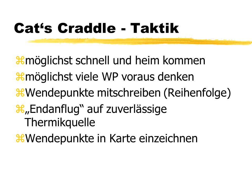 Cats Craddle - Taktik zmöglichst schnell und heim kommen zmöglichst viele WP voraus denken zWendepunkte mitschreiben (Reihenfolge) zEndanflug auf zuve