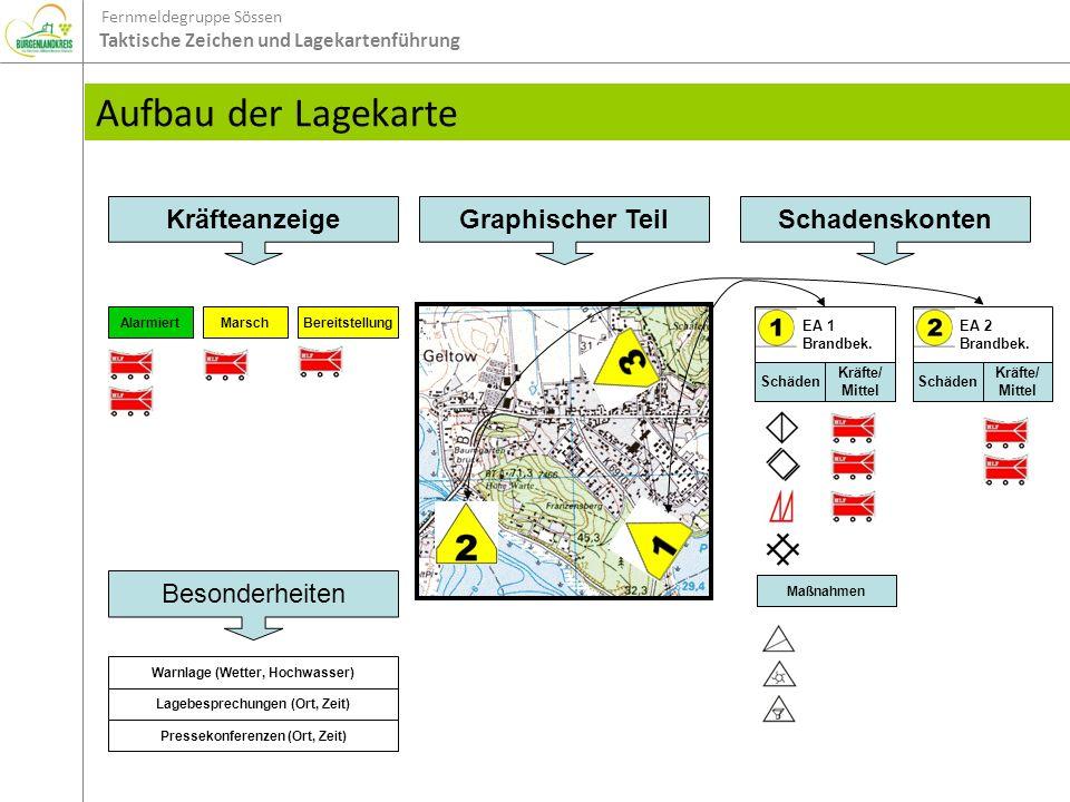 Fernmeldegruppe Sössen Taktische Zeichen und Lagekartenführung Aufbau der Lagekarte Graphischer TeilSchadenskontenKräfteanzeige Alarmiert MarschBereit