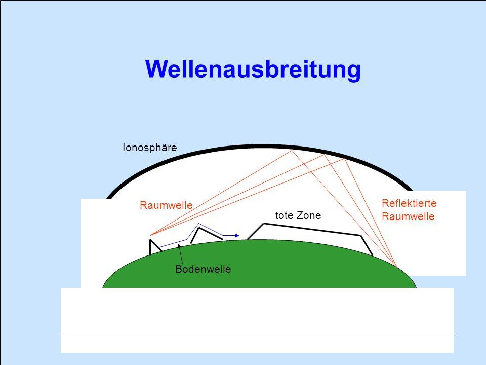Wellenausbreitung Raumwelle Ionosphäre tote Zone Bodenwelle Reflektierte Raumwelle