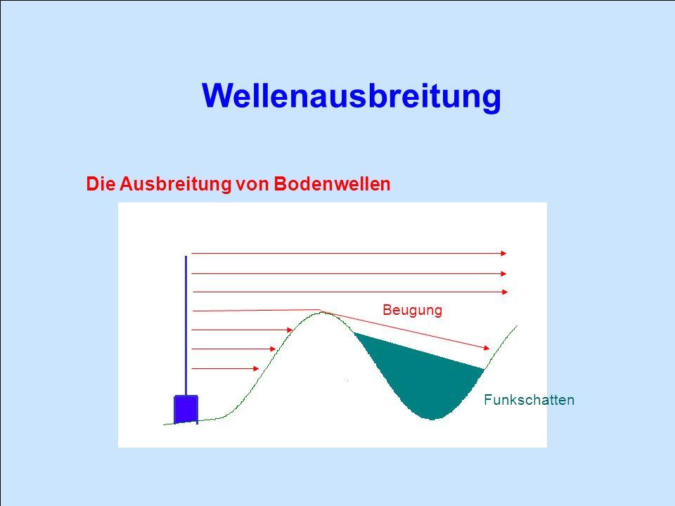 Wellenausbreitung Die Ausbreitung von Bodenwellen Funkschatten Beugung
