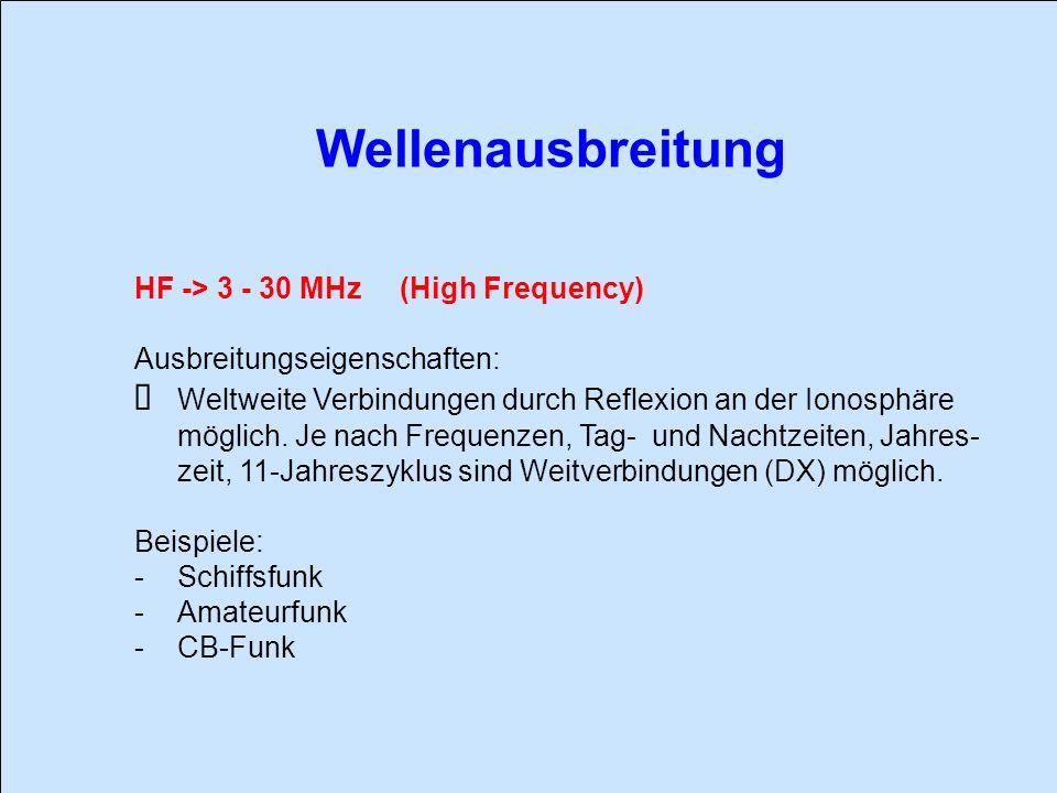 Wellenausbreitung HF -> 3 - 30 MHz (High Frequency) Ausbreitungseigenschaften: Weltweite Verbindungen durch Reflexion an der Ionosphäre möglich. Je na