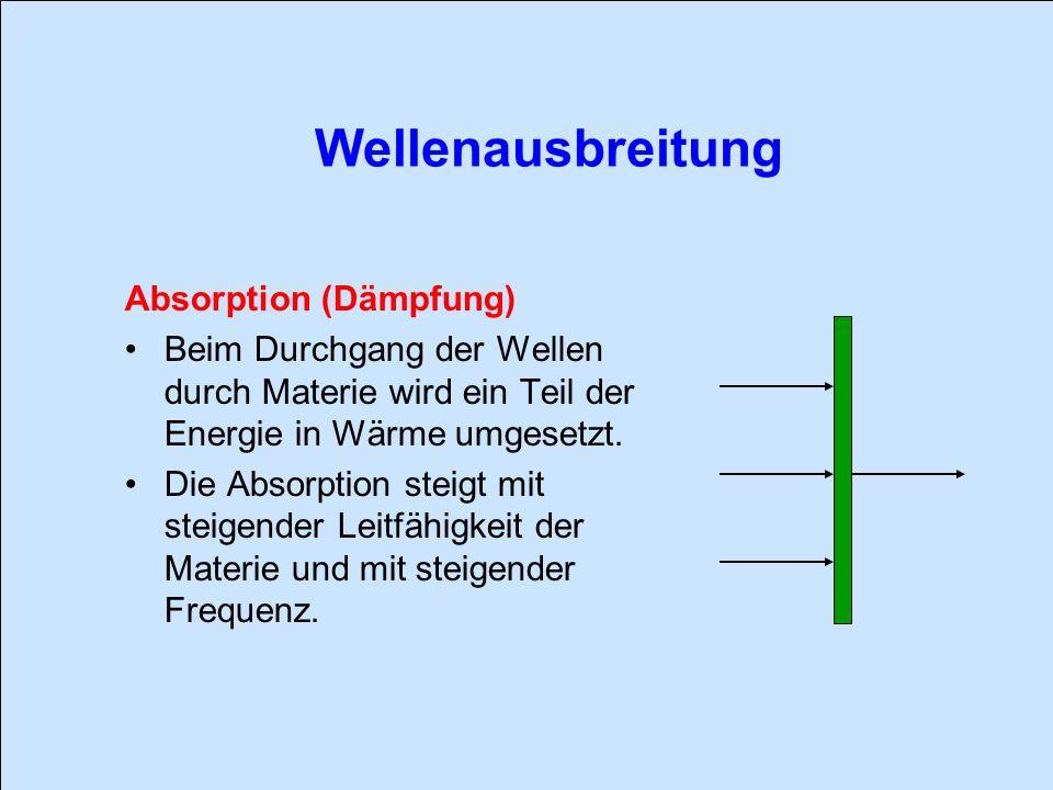 Absorption (Dämpfung) Beim Durchgang der Wellen durch Materie wird ein Teil der Energie in Wärme umgesetzt. Die Absorption steigt mit steigender Leitf