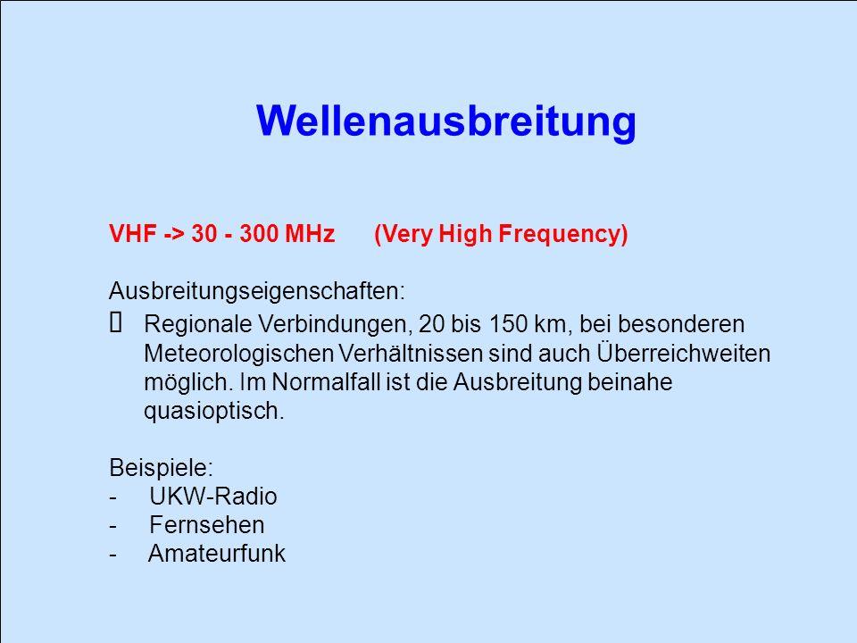 Wellenausbreitung VHF -> 30 - 300 MHz (Very High Frequency) Ausbreitungseigenschaften: Regionale Verbindungen, 20 bis 150 km, bei besonderen Meteorolo