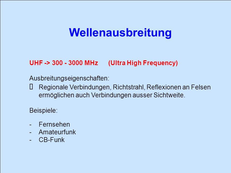 Wellenausbreitung UHF -> 300 - 3000 MHz (Ultra High Frequency) Ausbreitungseigenschaften: Regionale Verbindungen, Richtstrahl, Reflexionen an Felsen e