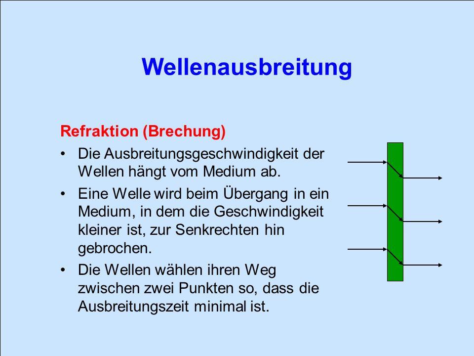 Refraktion (Brechung) Die Ausbreitungsgeschwindigkeit der Wellen hängt vom Medium ab. Eine Welle wird beim Übergang in ein Medium, in dem die Geschwin