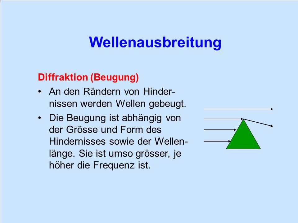 Wellenausbreitung Diffraktion (Beugung) An den Rändern von Hinder- nissen werden Wellen gebeugt. Die Beugung ist abhängig von der Grösse und Form des
