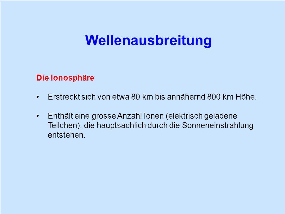 Wellenausbreitung Die Ionosphäre Erstreckt sich von etwa 80 km bis annähernd 800 km Höhe. Enthält eine grosse Anzahl Ionen (elektrisch geladene Teilch