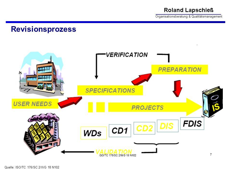 Roland Lapschieß Organisationsberatung & Qualitätsmanagement Revisionsprozess Quelle: ISO/TC 176/SC 2/WG 18 N102