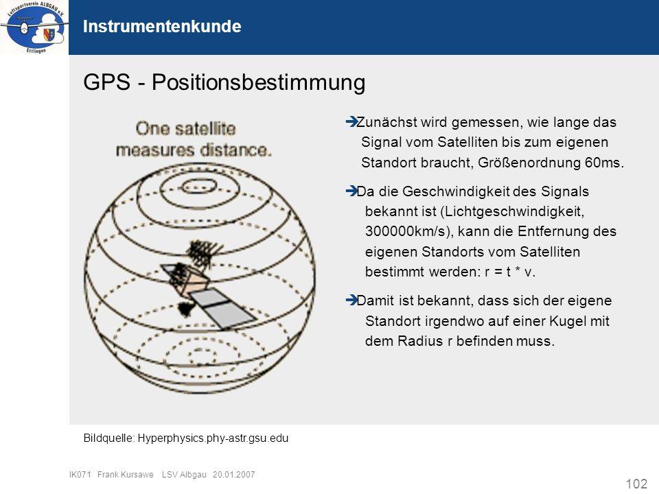 102 IK071 Frank Kursawe LSV Albgau 20.01.2007 Instrumentenkunde GPS - Positionsbestimmung Zunächst wird gemessen, wie lange das Signal vom Satelliten