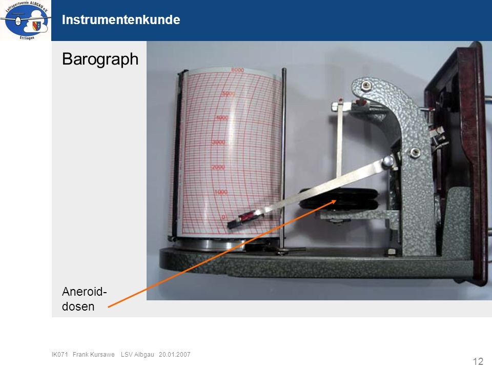 12 IK071 Frank Kursawe LSV Albgau 20.01.2007 Instrumentenkunde Aneroid- dosen Barograph
