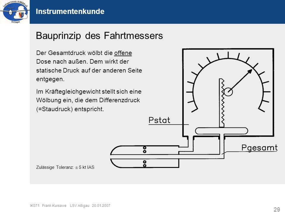 29 IK071 Frank Kursawe LSV Albgau 20.01.2007 Instrumentenkunde Bauprinzip des Fahrtmessers Der Gesamtdruck wölbt die offene Dose nach außen. Dem wirkt
