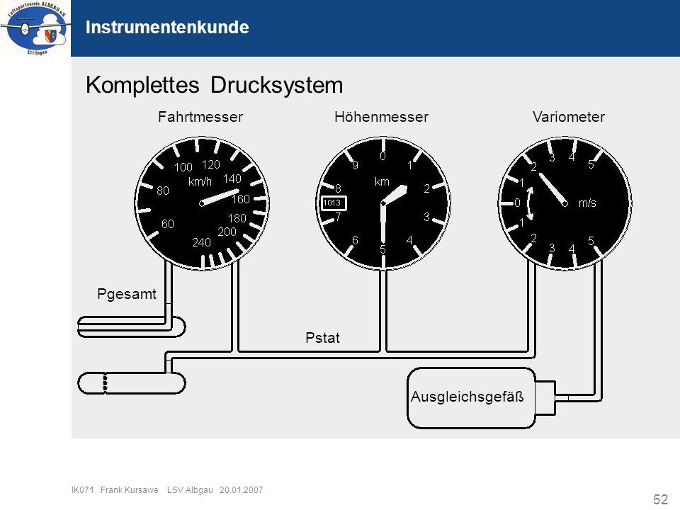 52 IK071 Frank Kursawe LSV Albgau 20.01.2007 Instrumentenkunde Komplettes Drucksystem Pstat Pgesamt FahrtmesserHöhenmesserVariometer Ausgleichsgefäß