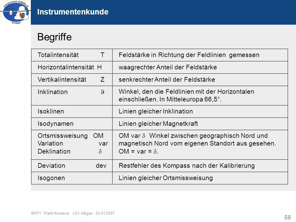 56 IK071 Frank Kursawe LSV Albgau 20.01.2007 Instrumentenkunde Begriffe Totalintensität TFeldstärke in Richtung der Feldlinien gemessen Horizontalinte