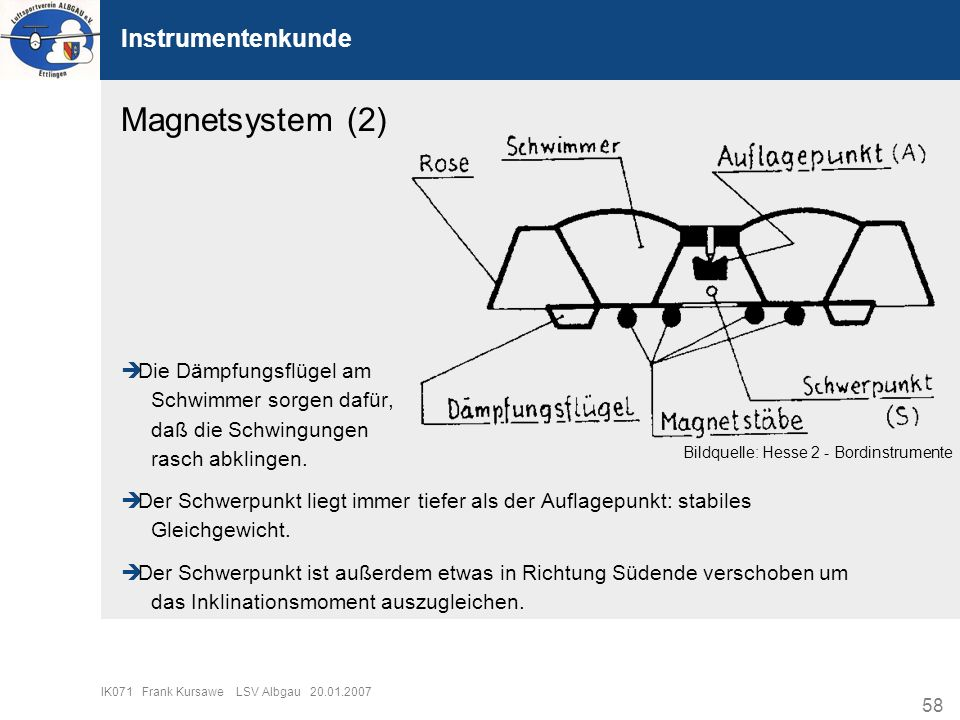 58 IK071 Frank Kursawe LSV Albgau 20.01.2007 Instrumentenkunde Magnetsystem (2) Die Dämpfungsflügel am Schwimmer sorgen dafür, daß die Schwingungen ra