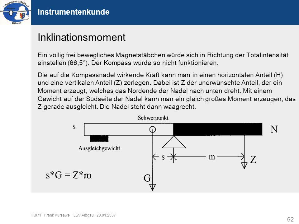 62 IK071 Frank Kursawe LSV Albgau 20.01.2007 Instrumentenkunde Inklinationsmoment Ein völlig frei bewegliches Magnetstäbchen würde sich in Richtung de