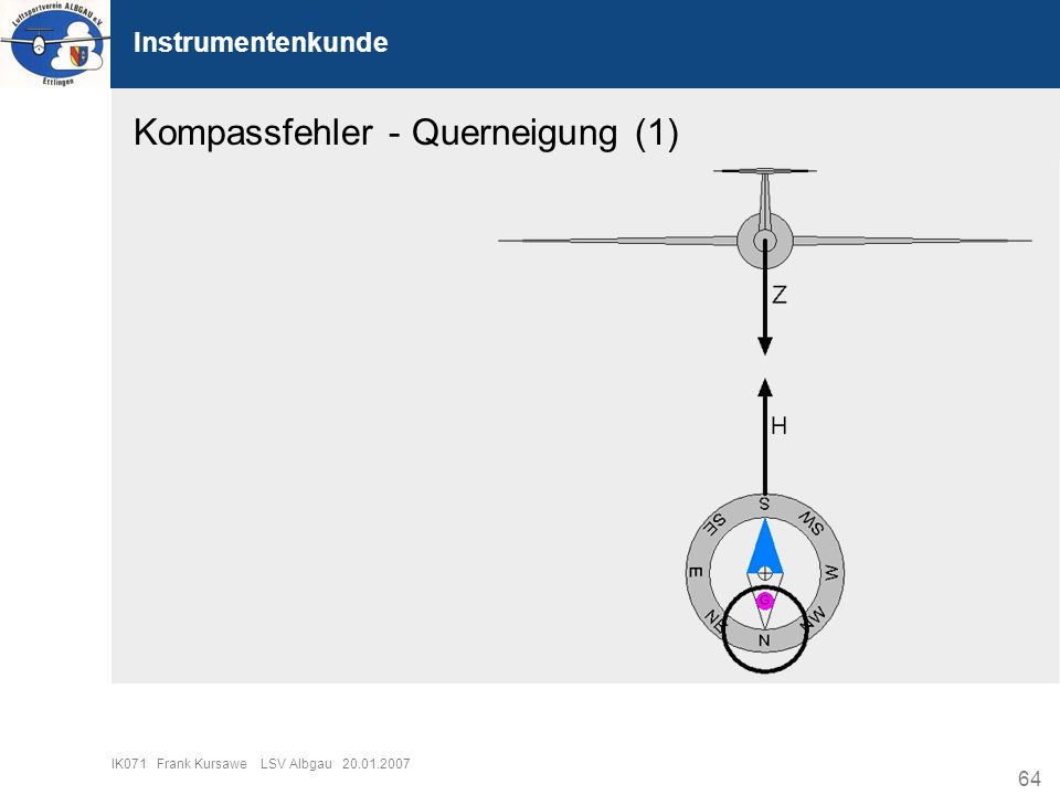 64 IK071 Frank Kursawe LSV Albgau 20.01.2007 Instrumentenkunde Kompassfehler - Querneigung (1)