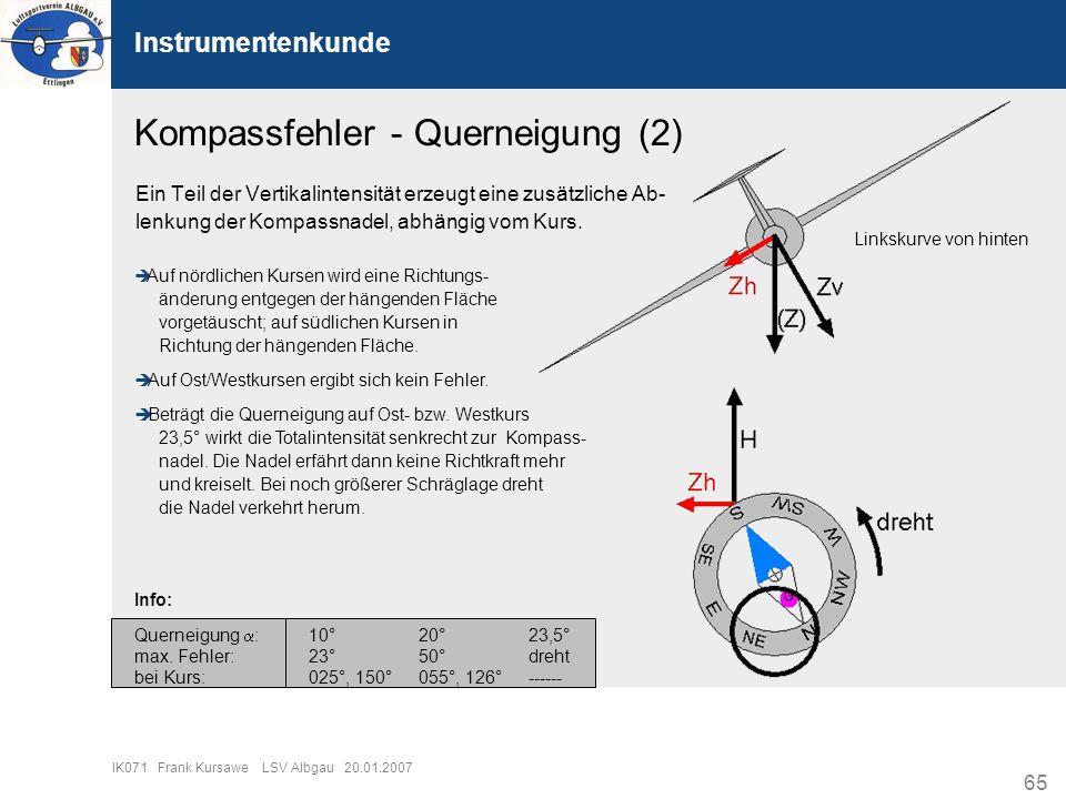 65 IK071 Frank Kursawe LSV Albgau 20.01.2007 Instrumentenkunde Kompassfehler - Querneigung (2) Ein Teil der Vertikalintensität erzeugt eine zusätzlich