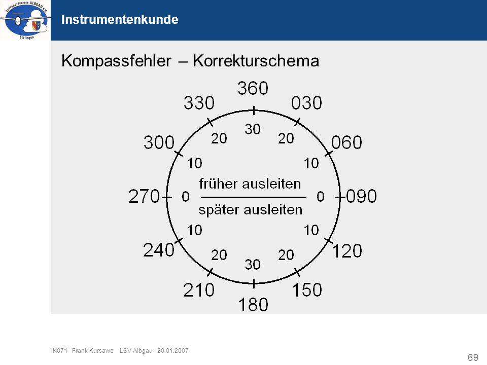 69 IK071 Frank Kursawe LSV Albgau 20.01.2007 Instrumentenkunde Kompassfehler – Korrekturschema