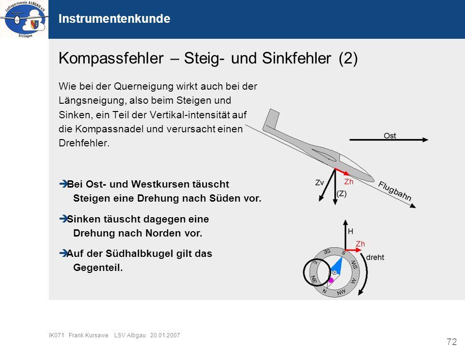 72 IK071 Frank Kursawe LSV Albgau 20.01.2007 Instrumentenkunde Kompassfehler – Steig- und Sinkfehler (2) Wie bei der Querneigung wirkt auch bei der Lä