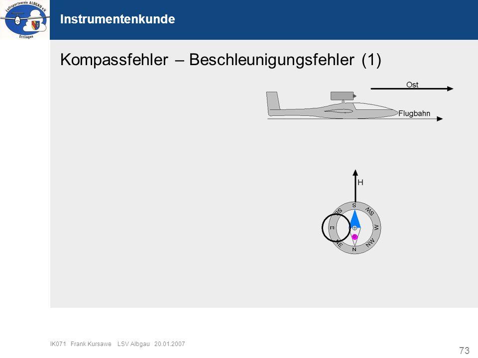 73 IK071 Frank Kursawe LSV Albgau 20.01.2007 Instrumentenkunde Kompassfehler – Beschleunigungsfehler (1)