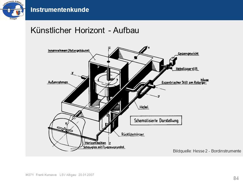 84 IK071 Frank Kursawe LSV Albgau 20.01.2007 Instrumentenkunde Künstlicher Horizont - Aufbau Bildquelle: Hesse 2 - Bordinstrumente