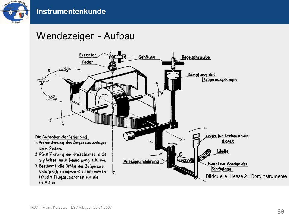 89 IK071 Frank Kursawe LSV Albgau 20.01.2007 Instrumentenkunde Wendezeiger - Aufbau Bildquelle: Hesse 2 - Bordinstrumente