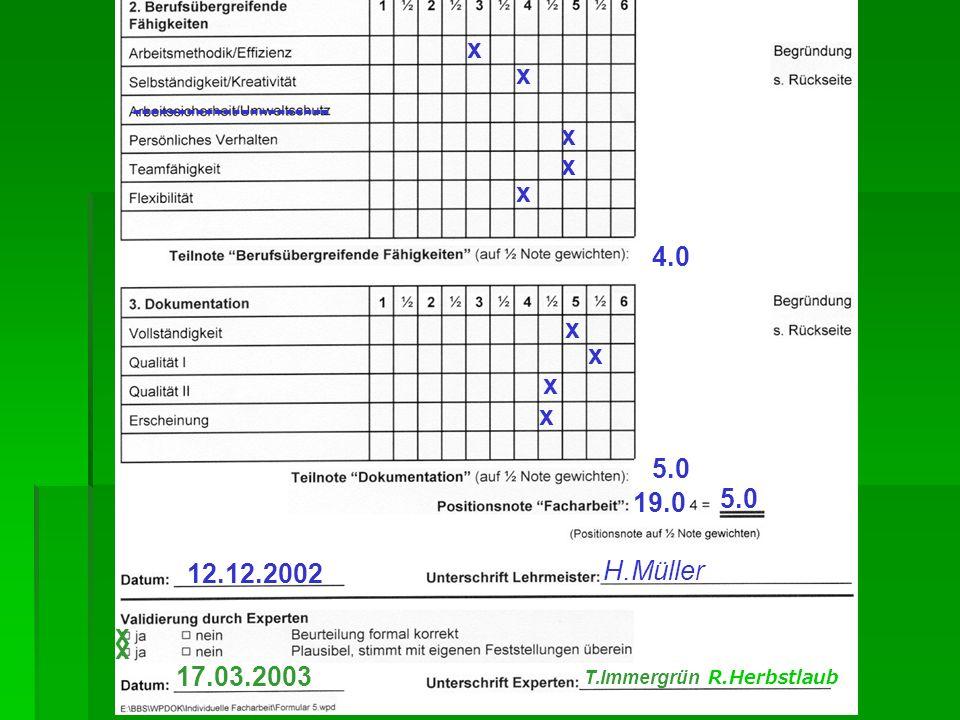 x x ---------------------- x x x 4.0 x x x x 5.0 19.0 5.0 17.03.2003 x x 12.12.2002 H.Müller T.Immergrün R.Herbstlaub