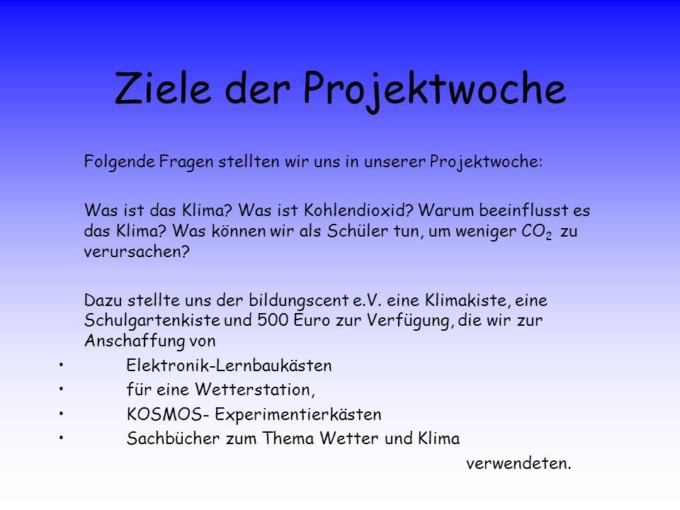 Ziele der Projektwoche Folgende Fragen stellten wir uns in unserer Projektwoche: Was ist das Klima? Was ist Kohlendioxid? Warum beeinflusst es das Kli