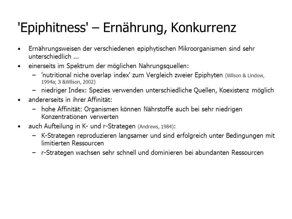 Ernährungsweisen der verschiedenen epiphytischen Mikroorganismen sind sehr unterschiedlich...
