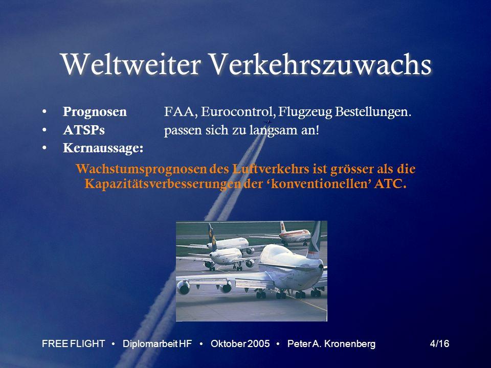 FREE FLIGHT Diplomarbeit HF Oktober 2005 Peter A.Kronenberg5/16 Was muss geschehen .