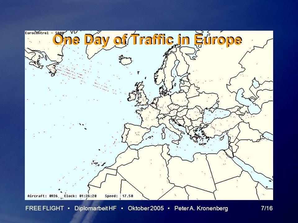 FREE FLIGHT Diplomarbeit HF Oktober 2005 Peter A. Kronenberg7/16 Der Luftraum über Europa