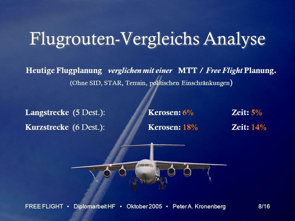 FREE FLIGHT Diplomarbeit HF Oktober 2005 Peter A.