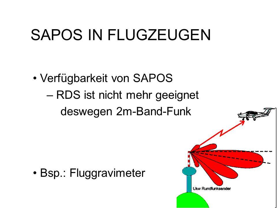 SAPOS IN FLUGZEUGEN Photogrammetrie Meteorologische Flüge Umweltüberwachungsflüge
