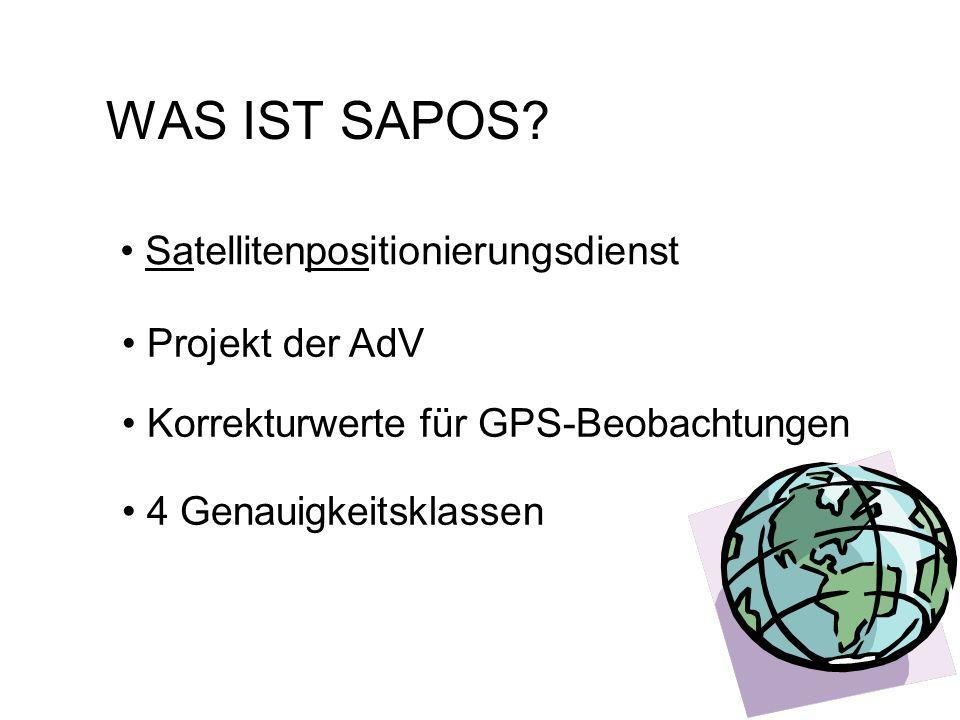 Inhalt SAPOS – –allgemein – –in der Luftfahrt – –in der Fahrzeugnavigation Low-Cost-System