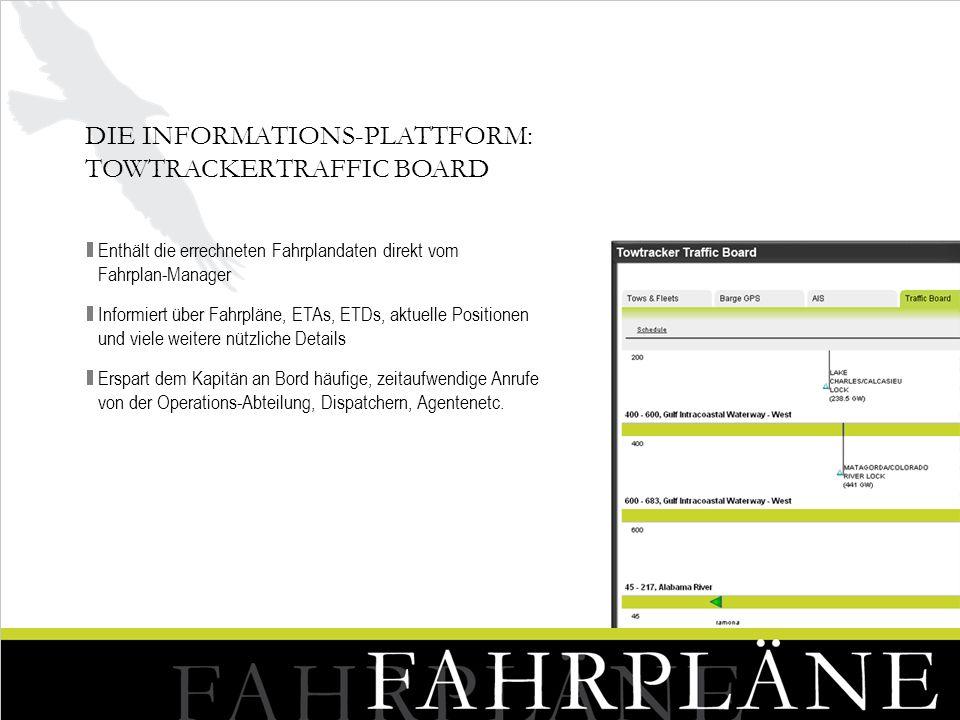 Enthält die errechneten Fahrplandaten direkt vom Fahrplan-Manager Informiert über Fahrpläne, ETAs, ETDs, aktuelle Positionen und viele weitere nützlic