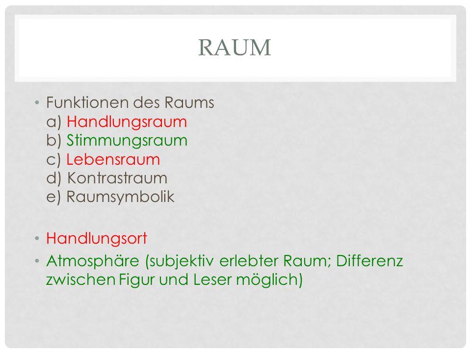 RAUM Funktionen des Raums a) Handlungsraum b) Stimmungsraum c) Lebensraum d) Kontrastraum e) Raumsymbolik Handlungsort Atmosphäre (subjektiv erlebter