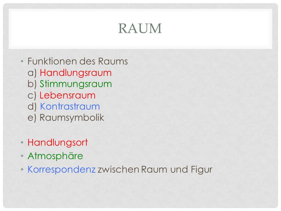 RAUM Funktionen des Raums a) Handlungsraum b) Stimmungsraum c) Lebensraum d) Kontrastraum e) Raumsymbolik Handlungsort Atmosphäre Korrespondenz zwisch