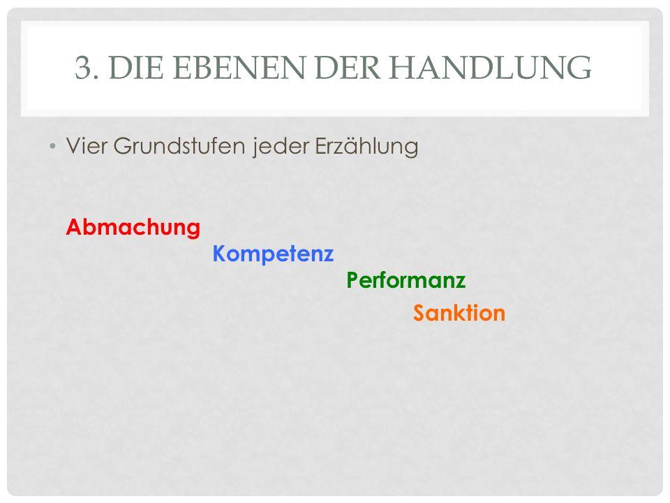 3. DIE EBENEN DER HANDLUNG Vier Grundstufen jeder Erzählung Abmachung Kompetenz Performanz Sanktion